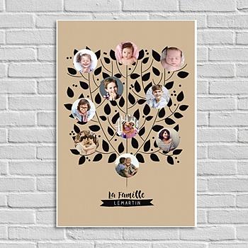 Poster Family Tree